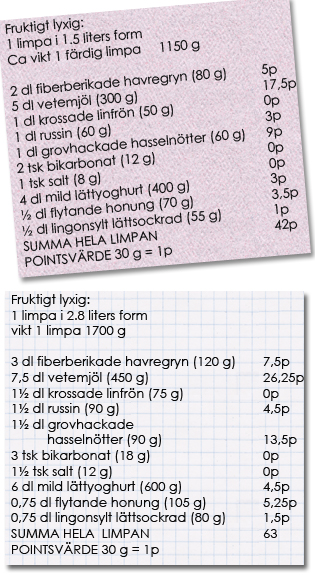 Limpa 2 - Fruktigt lyxig