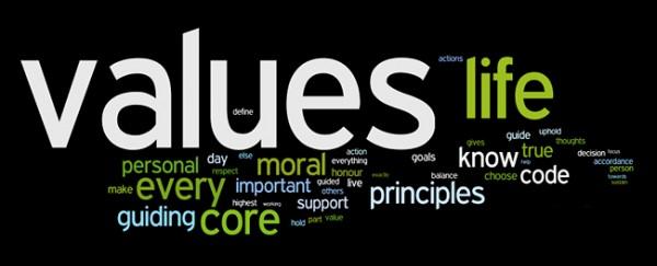 Värden